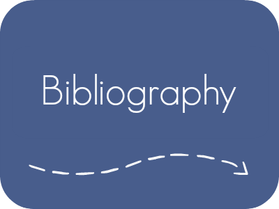 Bibliography for second language acquisition