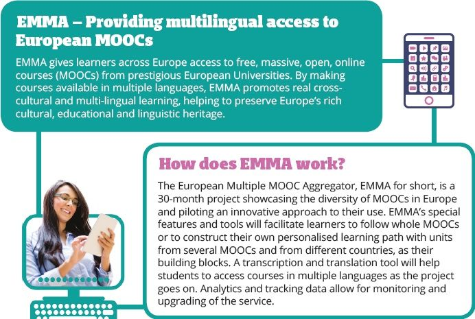 EMMA MOOCs