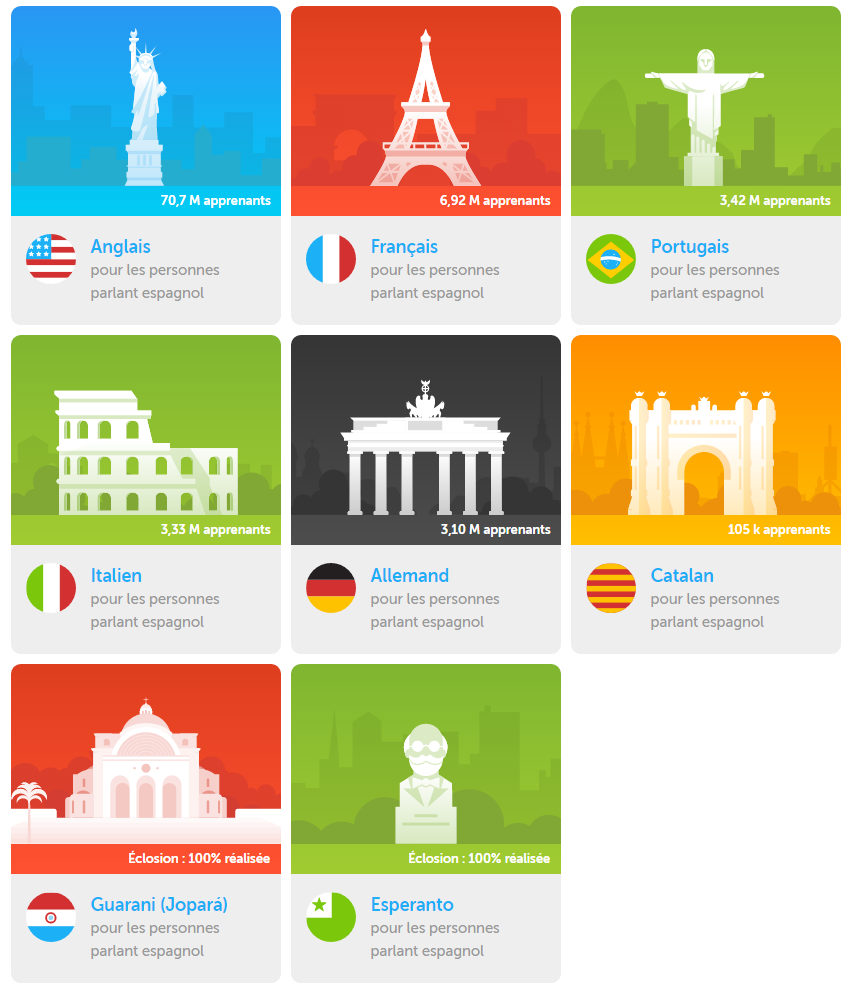 Learn two languages together with Duolingo
